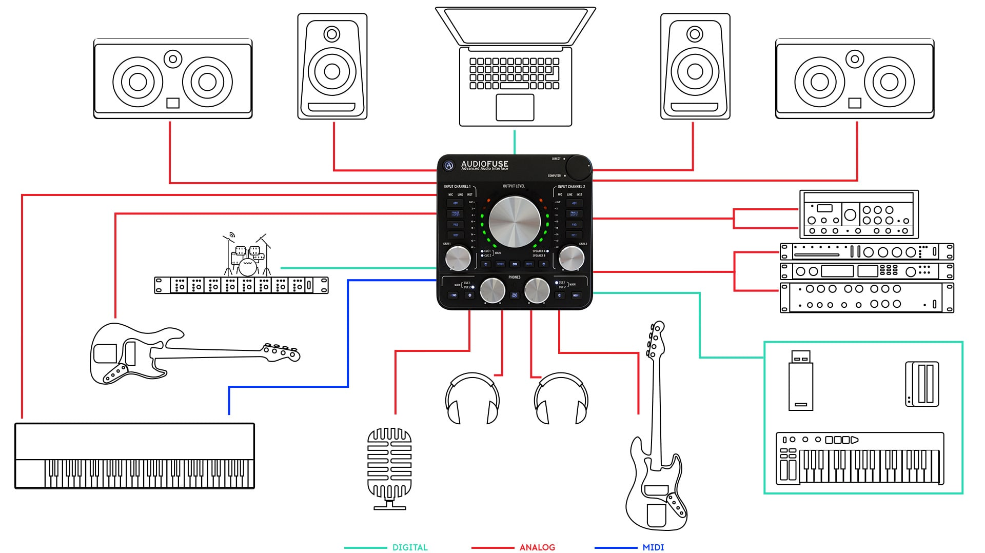Arturia Details Audio Fuse Box Connecting People Is Vital To Help Them Reach Their Full Potential It Also True For Music Gear